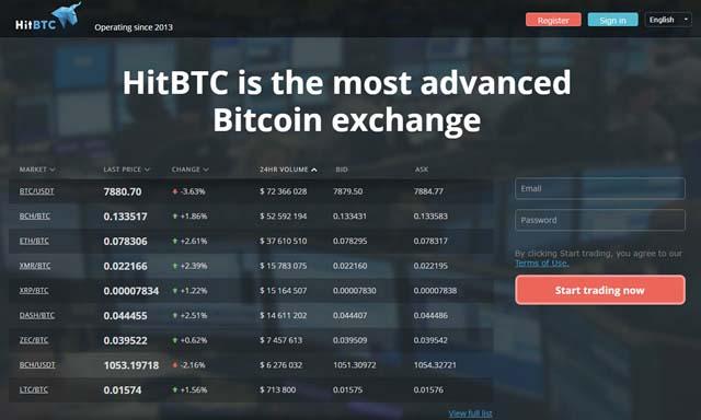 HitBTC取引所